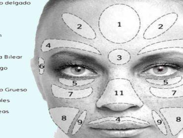 Conexión del dolor con ciertos puntos de la cara